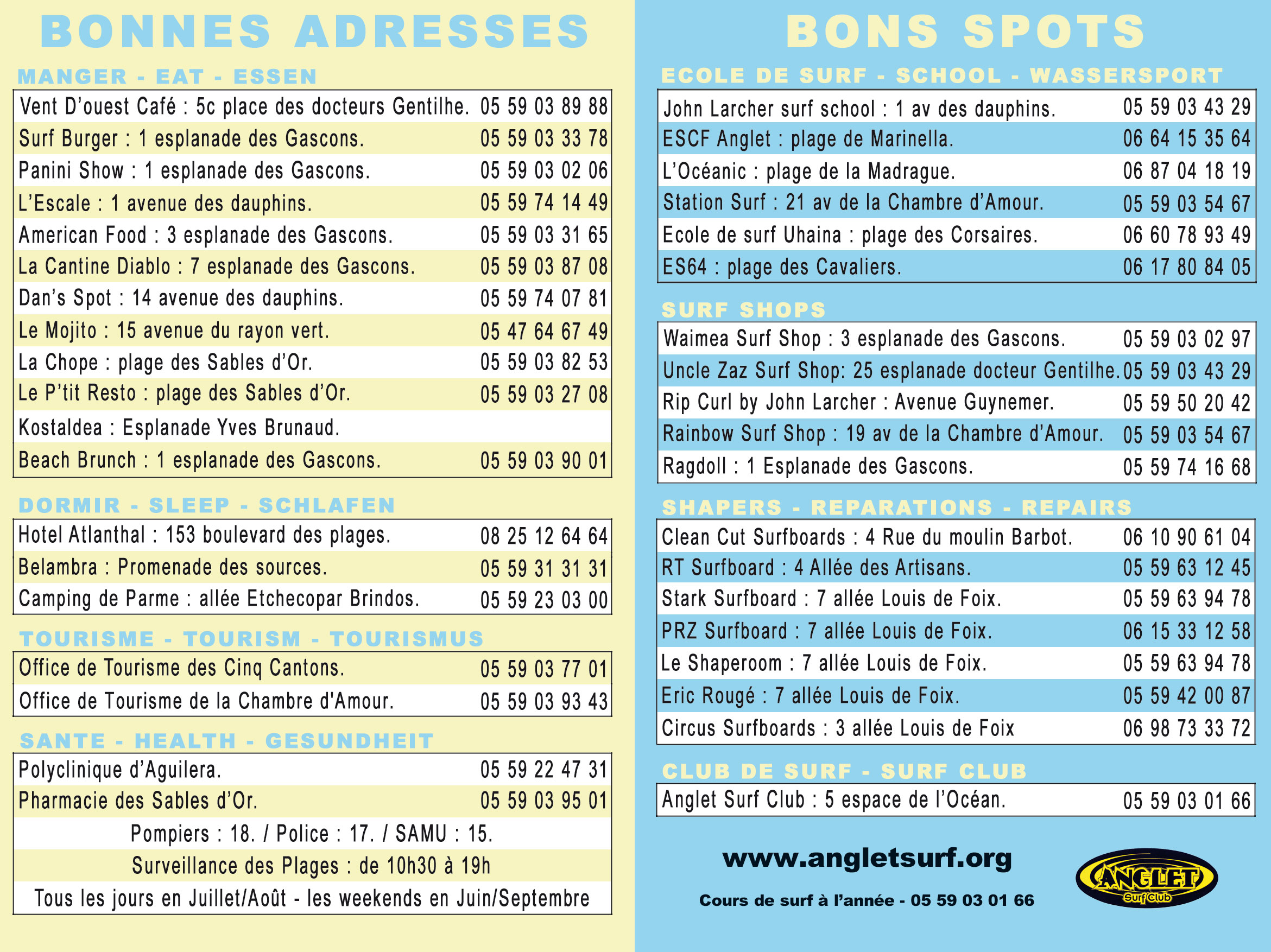 anglet surfers map 2016